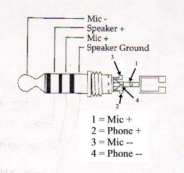 ps engineering faqs Cell Phone Headset Plug military jack diagram